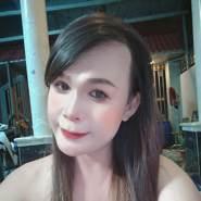 tuyetn110312's profile photo