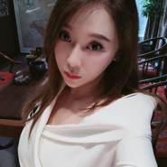 uservn1253's profile photo