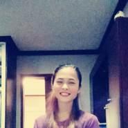 aiza2021's profile photo