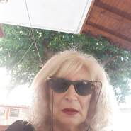 sofiav465508's profile photo