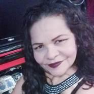 yudith1704's profile photo