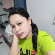 nenet96's profile photo