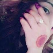 khyalim909035's profile photo