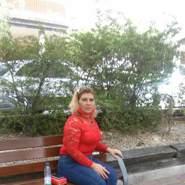patriciad786020's profile photo