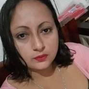 beatrizs895495's profile photo