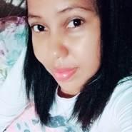 yisi394's profile photo