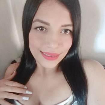 glendysp_Miranda_Single_Female