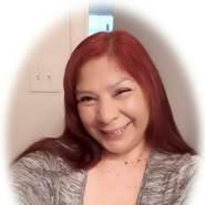 lizz793's profile photo