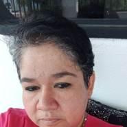 mirens435508's profile photo