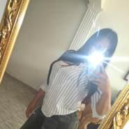 yraynk's profile photo