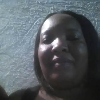 maria247095_Valle Del Cauca_Svobodný(á)_Žena