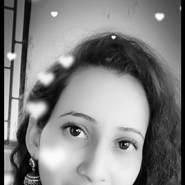 pariyaj343370's profile photo