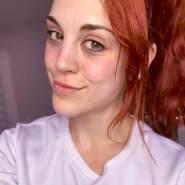 mollys931821's profile photo