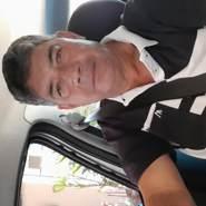 godoy245529's profile photo