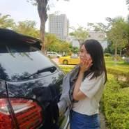 userwkt059's profile photo