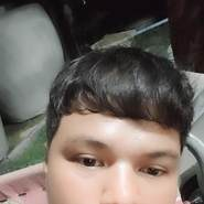 sorawitn's profile photo