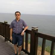 chens88's profile photo