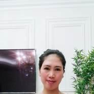 lynf978's profile photo
