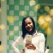 janicec358399's profile photo