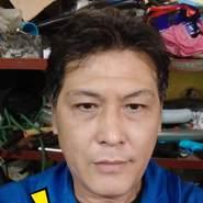 useruidy61's profile photo