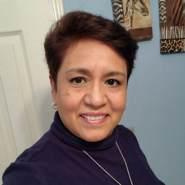 leticiae881521's profile photo