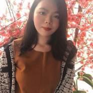 userhyb125's profile photo