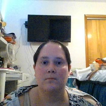 challegep_New Jersey_Svobodný(á)_Žena