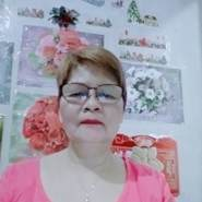 tessh41's profile photo
