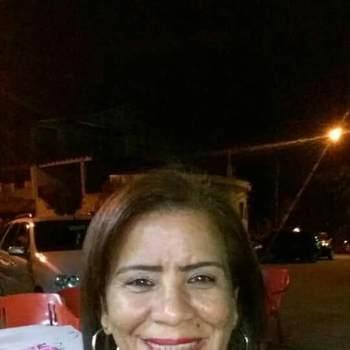maryl64355_Sao Paulo_Libero/a_Donna