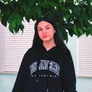 tte0980's profile photo