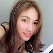 meix230782's profile photo