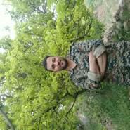 rsol115's profile photo