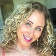 puteri090's profile photo