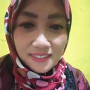 khanzaf960692's profile photo