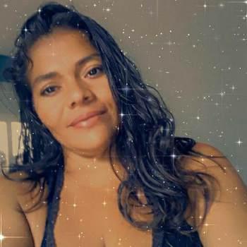 dianah201750_New York_Single_Female