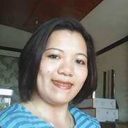 janeths761346's profile photo