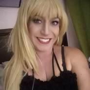 Pricitrave's profile photo