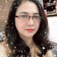 chenh251's profile photo