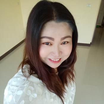 thanyaratp844154_Krung Thep Maha Nakhon_Độc thân_Nữ