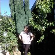soledadm284829's profile photo