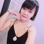 gessaneer389807's profile photo