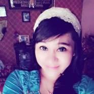 v3nov123's profile photo