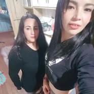 idalinav834938's profile photo