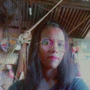 malync301768's profile photo