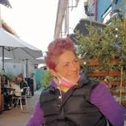 monicam75247's profile photo