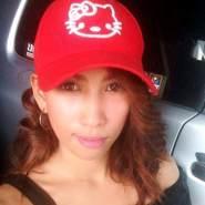 ambherm's profile photo