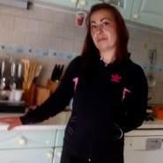 rozn086's profile photo