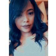 norkys870759's profile photo