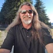 kiph320's profile photo