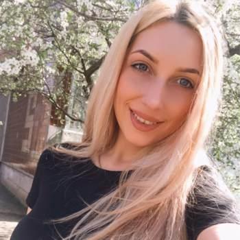 ingar55_Donetska Oblast_Single_Female